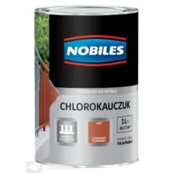 Chlorokauczuk Podkład NOBILES